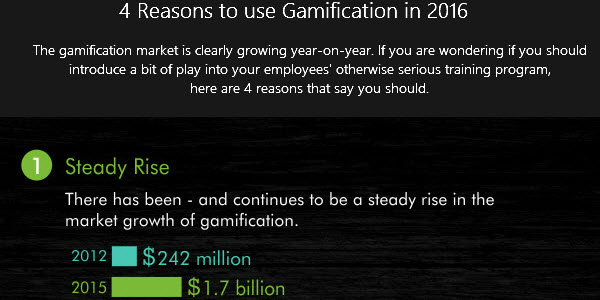4 Reasons Use Gamification 2016 Infographic