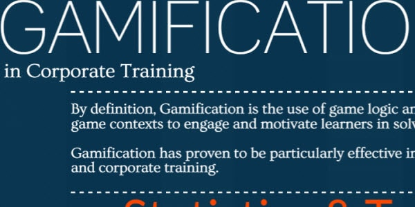 Gamification Corporate Training Infographic
