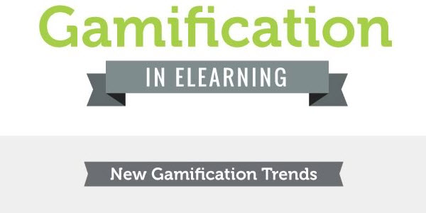Gamification Eelearning Iinfographic
