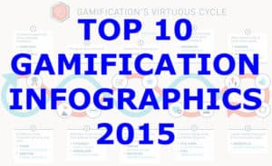 Top 10 Gamification Infographics 2015